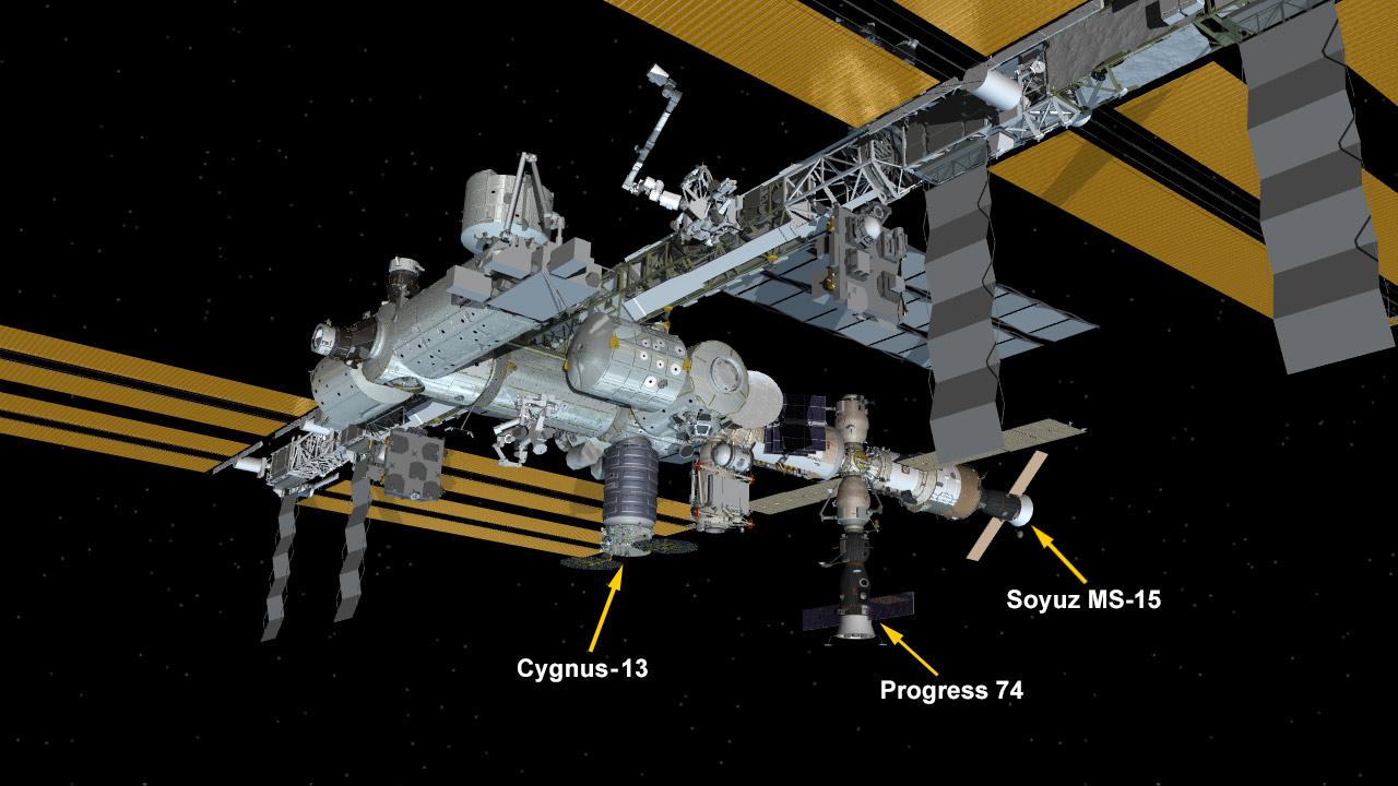 ISS Cygnus